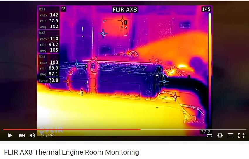 Vidéo FLIR AX8